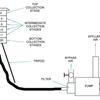Obr. č. 1a - Základní schéma uspořádání zařízení na odběr aerosolu s vysokým průtokem, zdroj: Jan Bendl, PřF UK