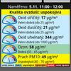 SmogAlarm aplikace1