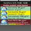SmogAlarm aplikace4
