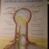 Klíčová dírka - časopis o permakulturním zahradničení