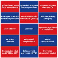Interaktivní ikony jednotlivých agend OŽPZ StČ kraje na http://www.kr-stredocesky.cz/portal/odbory/zivotni-prostredi-a-zemedelstvi/
