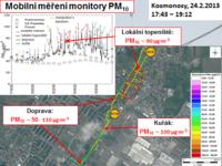 Výsledek analýzy mobilního měření PM10 24.2.2013- cesta MB-Kosmonosy